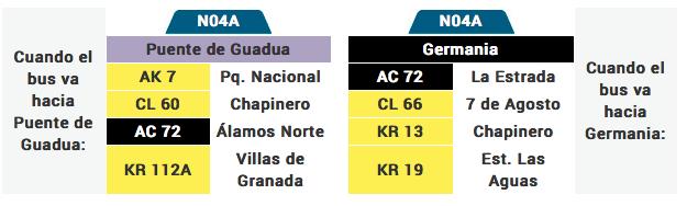 Tabla de la ruta N04A del sitema integrado de transporte - Ruta nocturna SITP