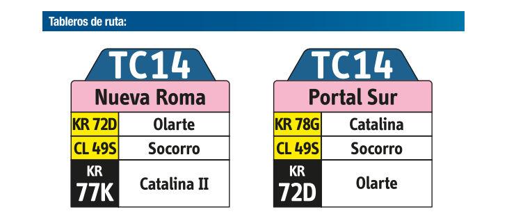 Tabla de la ruta TC14 del sistema integrado de transporte SITP