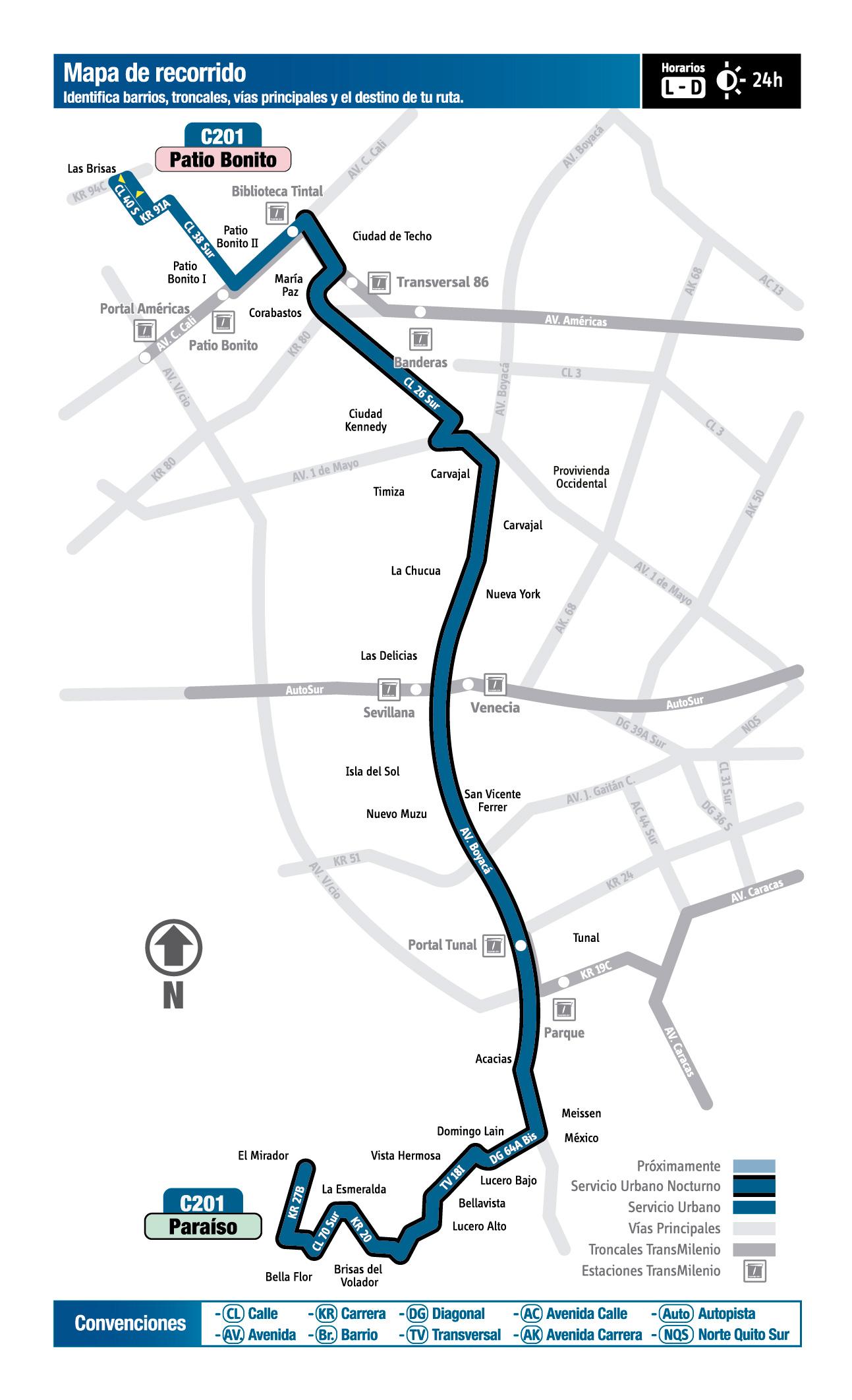 Mapa de la ruta C201 del SITP