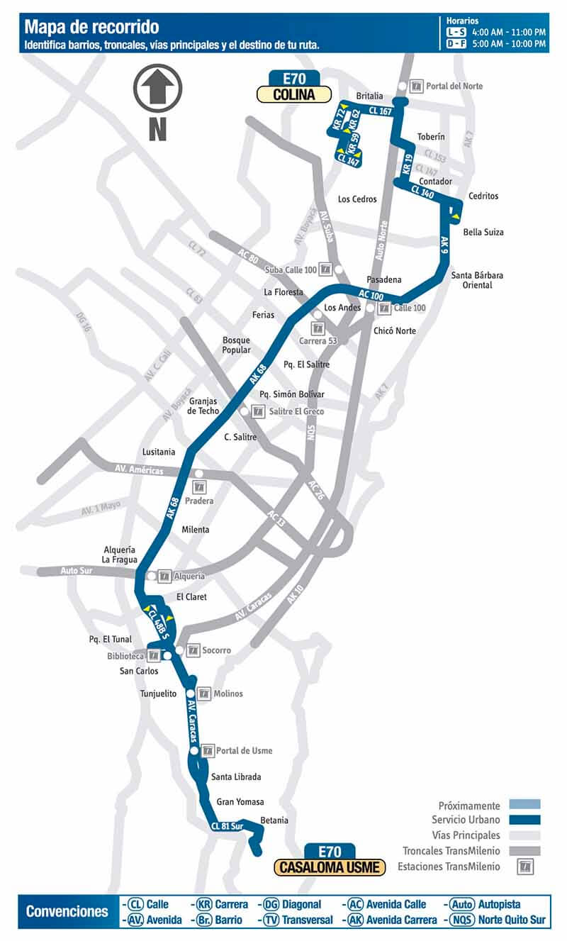Mapa de la ruta E70 SITP
