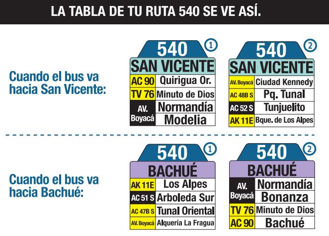 Tabla de la ruta 540 del SITP