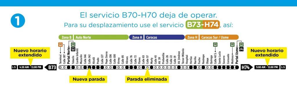 Mapa H74 - B73 transmilenio