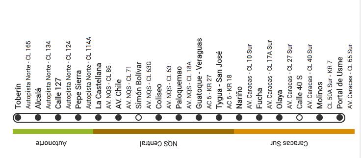 Mapa Ruta B72 Transmilenio