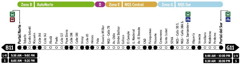 Mapa Ruta G11 Transmilenio
