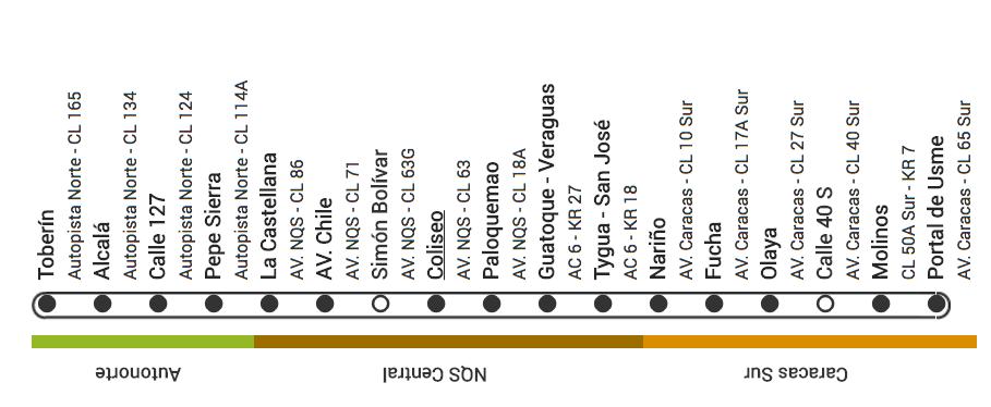 Mapa Ruta H61 Transmilenio