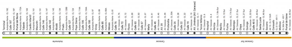 Mapa Ruta H92 Transmilenio