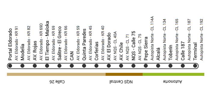 Mapa Ruta K16 Transmilenio