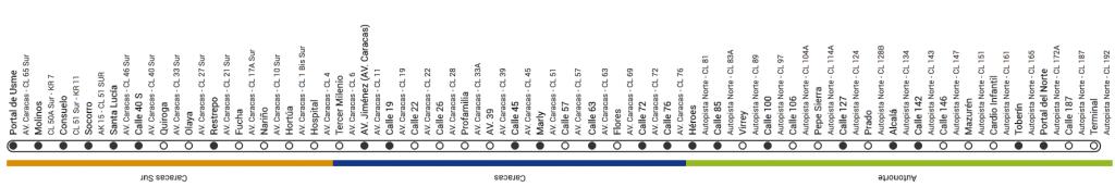 Mapa ruta B92 Transmilenio