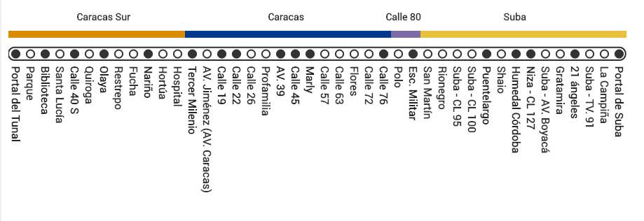 Mapa ruta C15 Transmilenio