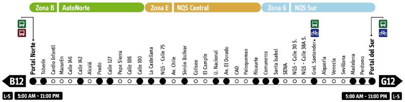 Mapa ruta G12 - B12 Transmilenio
