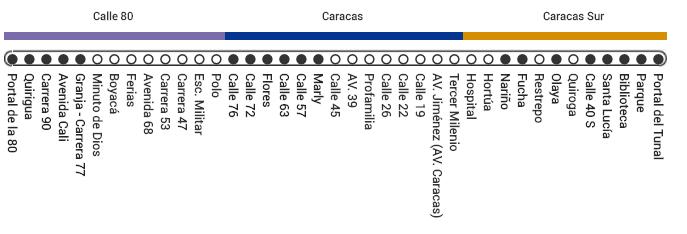 Mapa ruta H21 TransMilenio