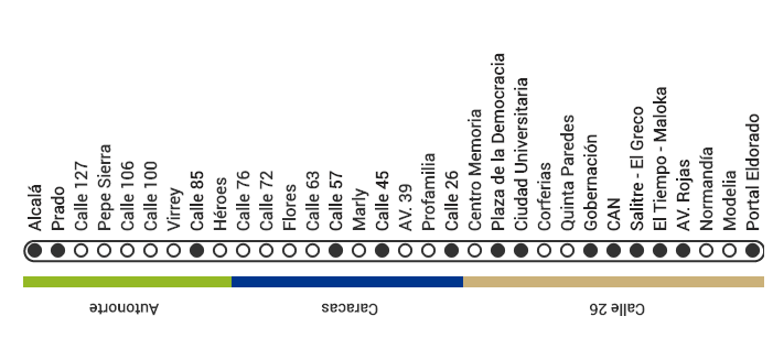 Mapa ruta K23 TransMilenio
