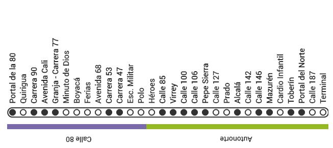 Mapa ruta B10 TransMilenio