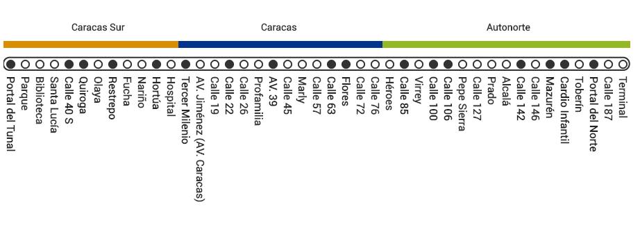 Mapa ruta B13 Transmilenio