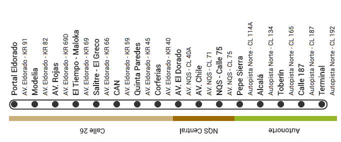 Mapa ruta B16 TransMilenio
