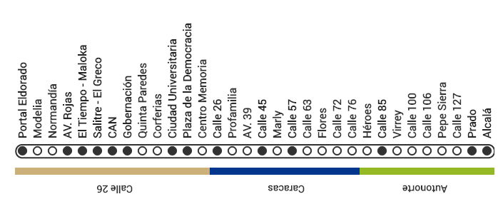 Mapa ruta B23 TransMilenio