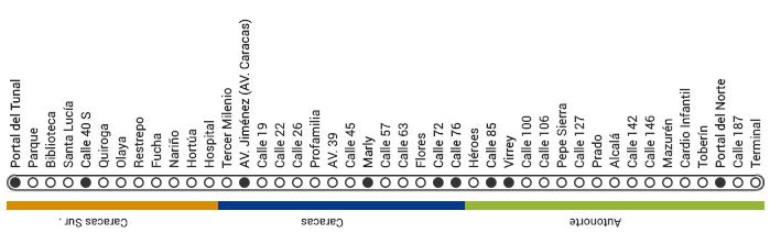 Mapa ruta B27 Transmilenio
