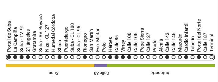 Mapa ruta B50 TransMilenio