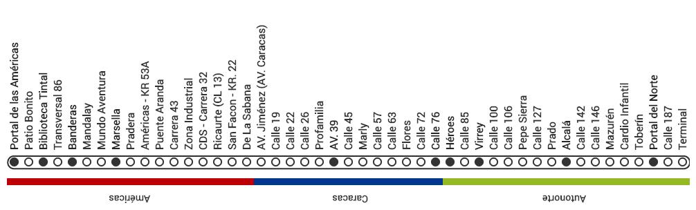 Mapa ruta B52 TransMilenio