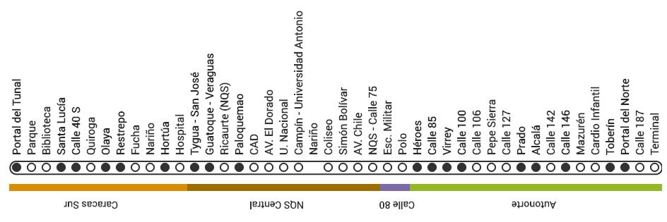 Mapa ruta B71 TransMilenio