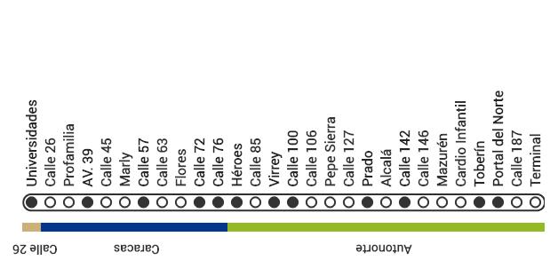 Mapa ruta B74 Transmilenio