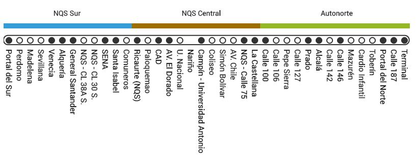 Mapa ruta B90 Transmilenio