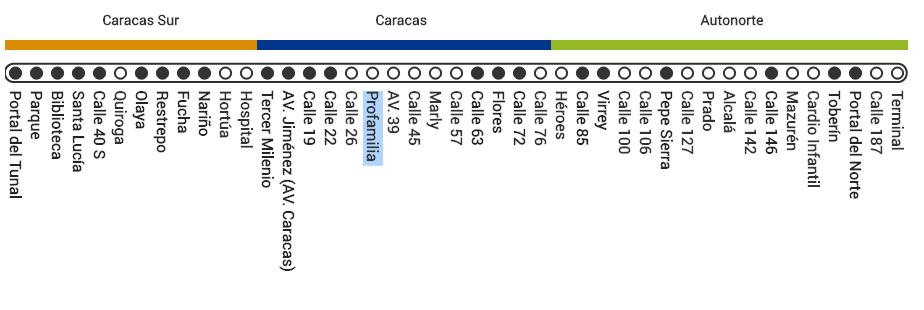 Mapa ruta B93 TransMilenio