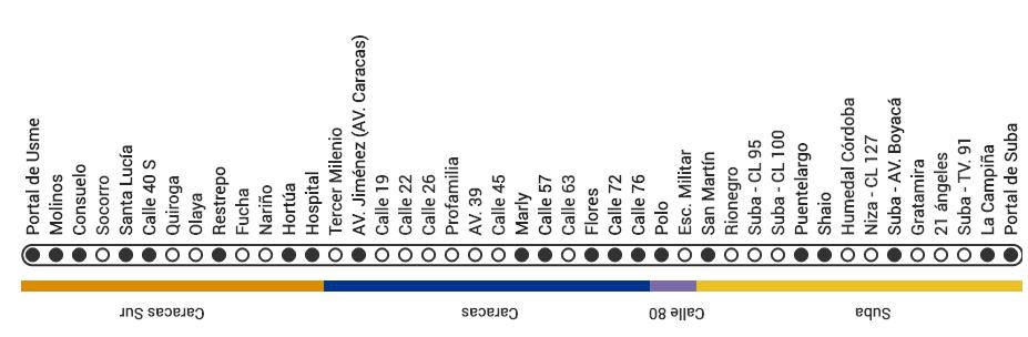 Mapa ruta C17 Transmilenio