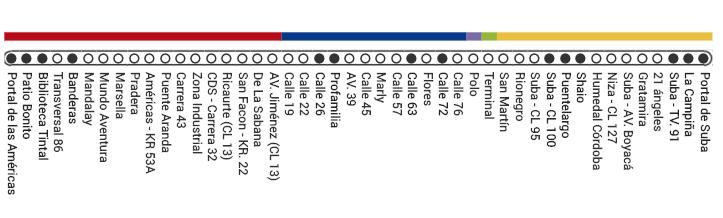 Mapa ruta C29 TransMilenio