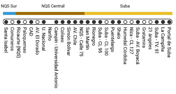Mapa ruta C71 Transmilenio
