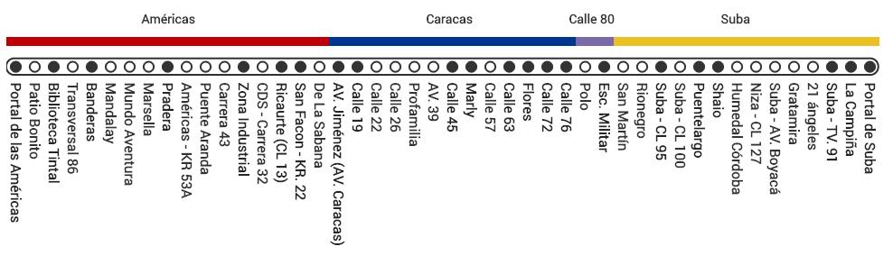 Mapa ruta C91 TransMilenio