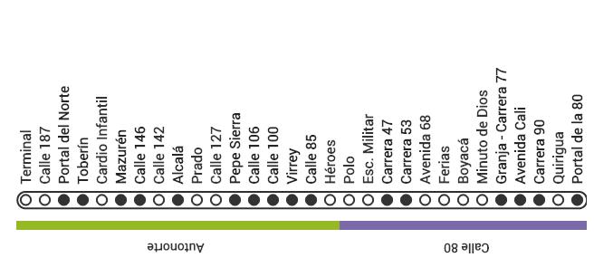 Mapa ruta D10 TransMilenio