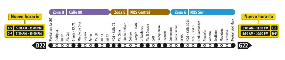 Mapa ruta D22 Transmilenio