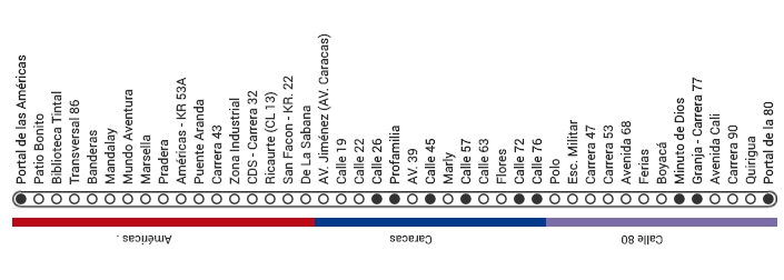 Mapa ruta D50 TransMilenio