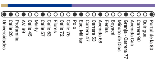 Mapa ruta D70 Transmilenio