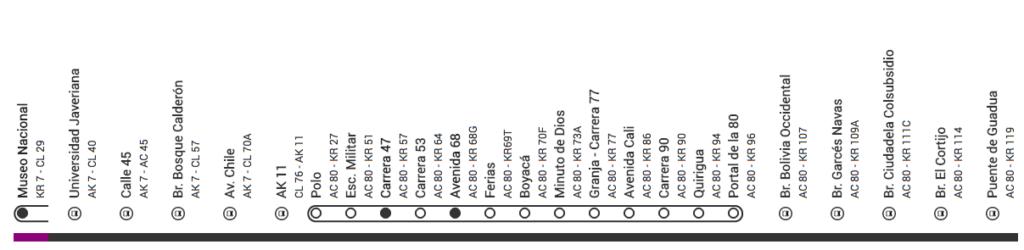 Mapa ruta D81 TransMilenio