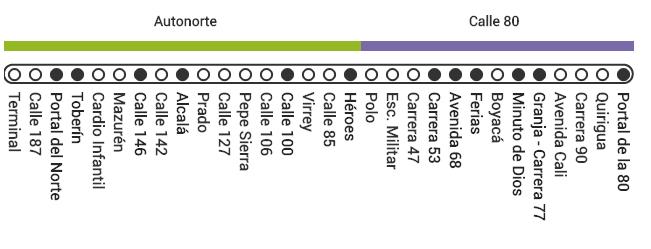 Mapa ruta D94 TransMilenio