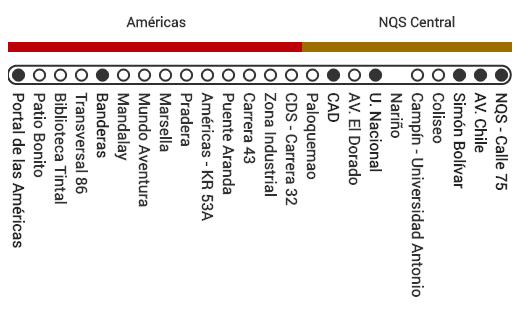 Mapa ruta E32 TransMilenio