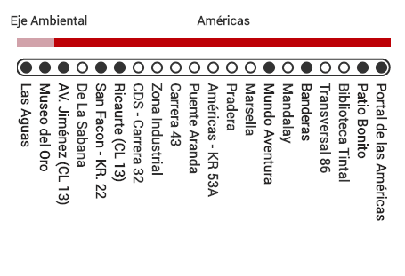 Mapa ruta F23 TransMilenio