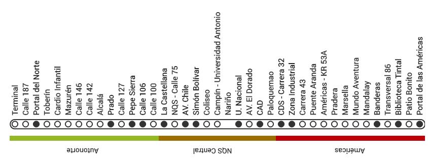 Mapa ruta F28 TransMilenio