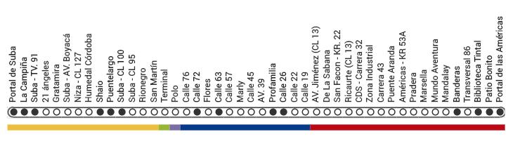 Mapa ruta F29 TransMilenio