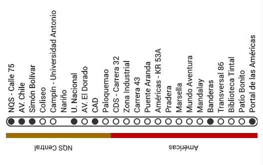 Mapa ruta F32 TransMilenio