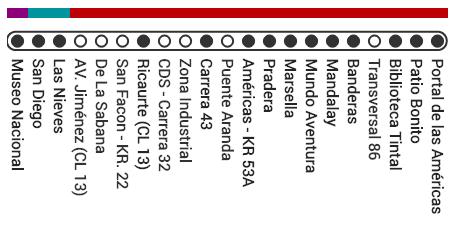 Mapa ruta F51 Transmilenio