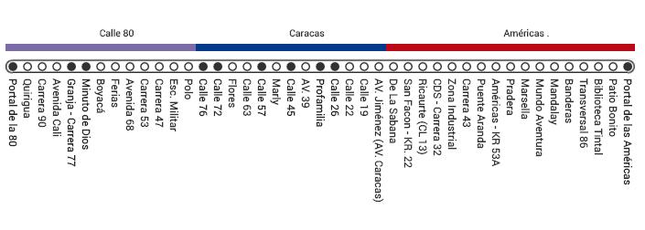 Mapa ruta F62 TransMilenio