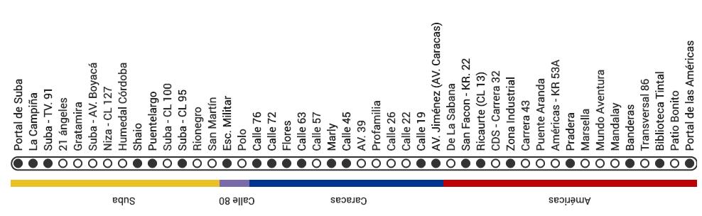 Mapa ruta F91 TransMilenio