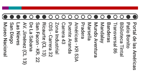 Mapa ruta F99 TransMilenio