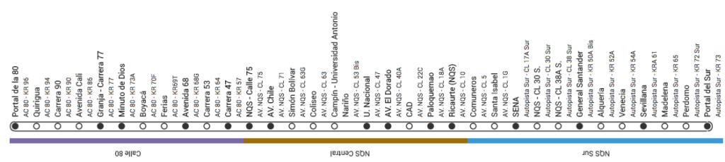 Mapa ruta G22 Transmilenio