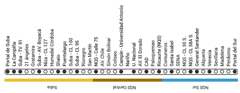 Mapa ruta G30 Transmilenio