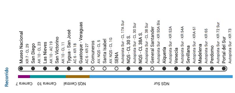 Mapa ruta G47 Transmilenio