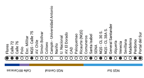 Mapa ruta G52 Transmilenio